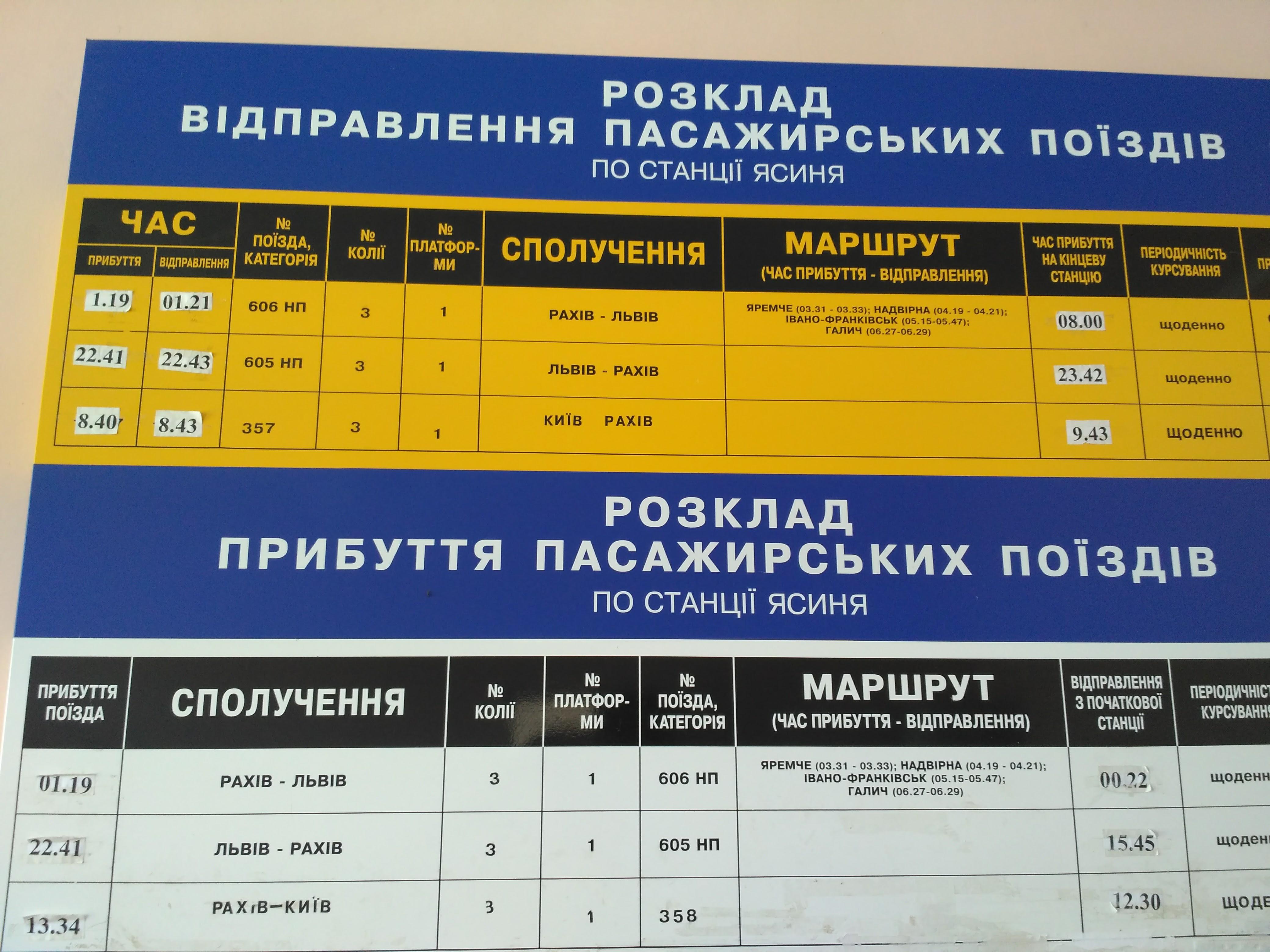 Ukrainische kuche in wien